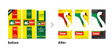 Major rebranding of Swan Papers and Filters